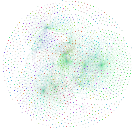 largeViewGephi
