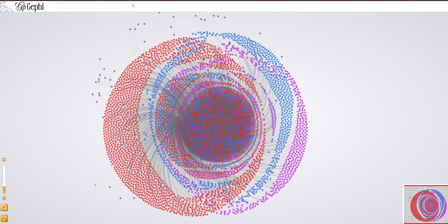 gender visual gephi